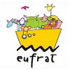 Anglická školka EUFRAT, s.r.o.