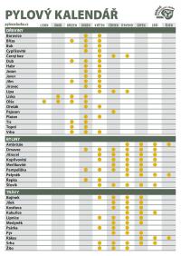 pylový kalendář